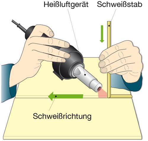 Tolle 220v Schweißer Schaltplan Zeitgenössisch - Elektrische ...