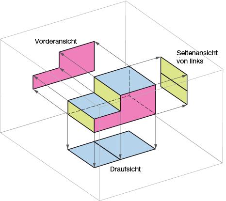 Grundlagen ansichten for Schrank zeichnen